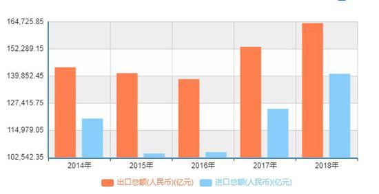 光大彭文生:未来影响经济的重大因素将是数字经济