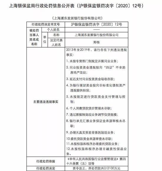 浦发银行被罚2100万:延迟支付同业投资资金吸收存款