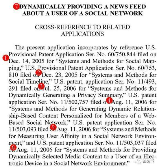 图:Newsfeed的有关专利