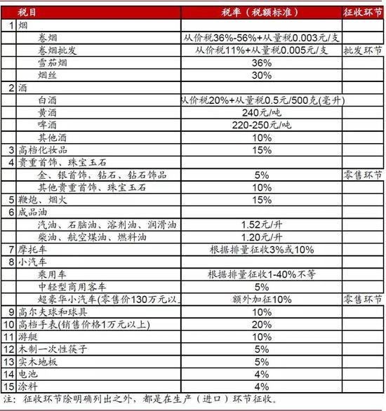 震动金融圈 国泰君安董事长杨德红将离任
