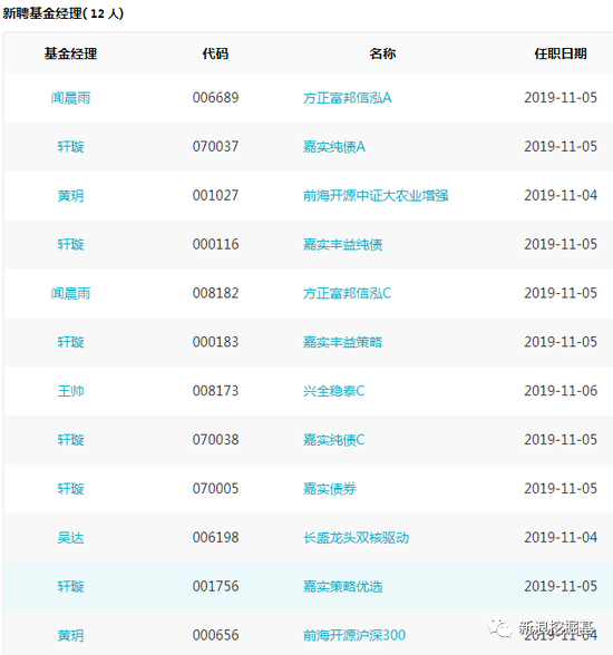 快讯:锂电池板块午后异动拉升湘潭电化涨停