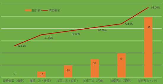 平时111元春节277元 黄牛没了春运车票怎么更贵了?