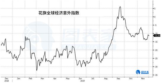 全球多国股市下跌 追随隔夜美股跌势亚股低开