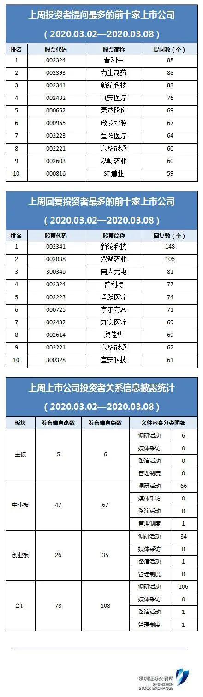 上海劝返无工作无居住地的外来人员