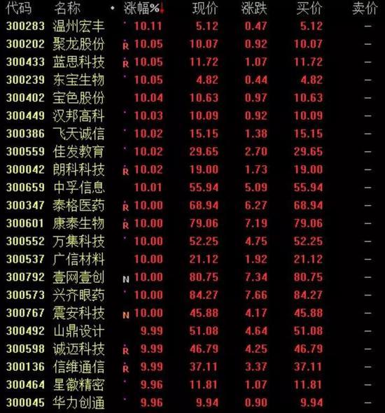 """李正强:服务""""三农""""服务实体经济是大商所立业之本"""