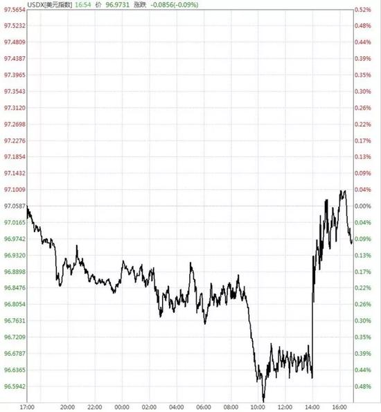 美股下跌照样加息!中国央行提前行动影响一文看懂