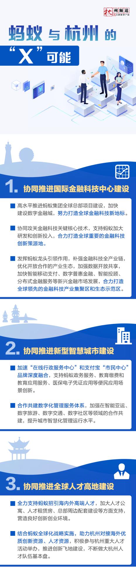"""蚂蚁全球总部留在杭州 井贤栋深情表白""""留下""""的理由"""