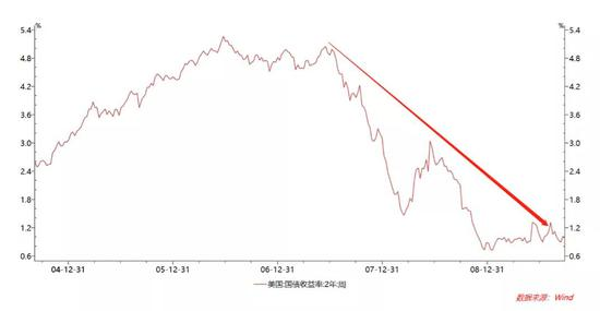 今年迄今股价上涨49%,洛克希德马丁稳了吗?