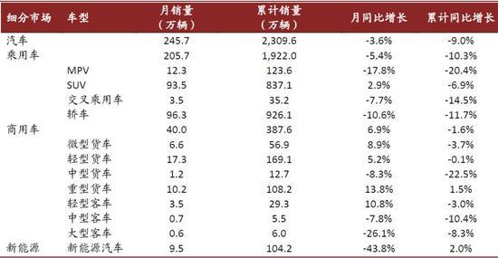 德国智库报告显示世界经济将持续降温