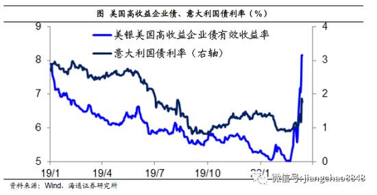 美联储主席:当前政策适当决心避免通胀持续低于2%