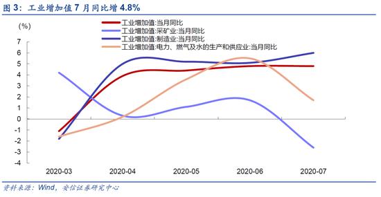 视频||中国微观经济研讨院毕凶耀:齐年GDP增加没有低于3%