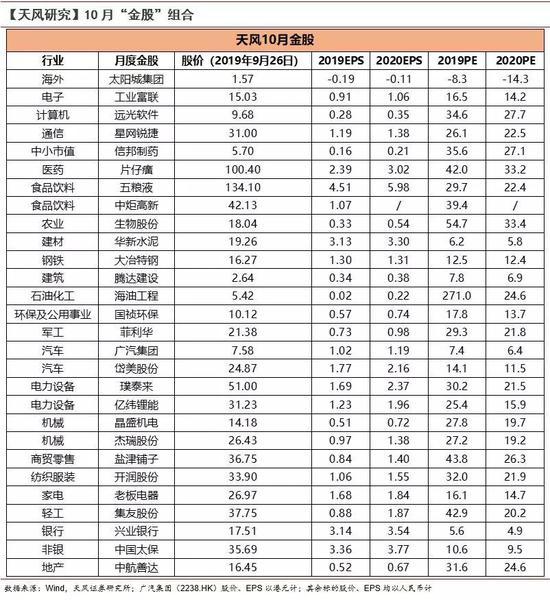10月1日北京18家收费公园免费开放 包括天坛颐和园