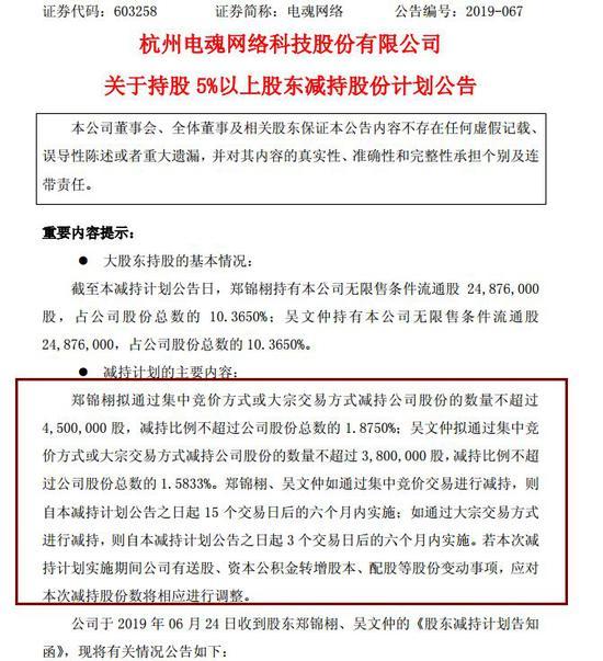 根据电魂收集2019年一季报显示,郑锦栩、吴文仲并列公司第四、第五大年夜股东。