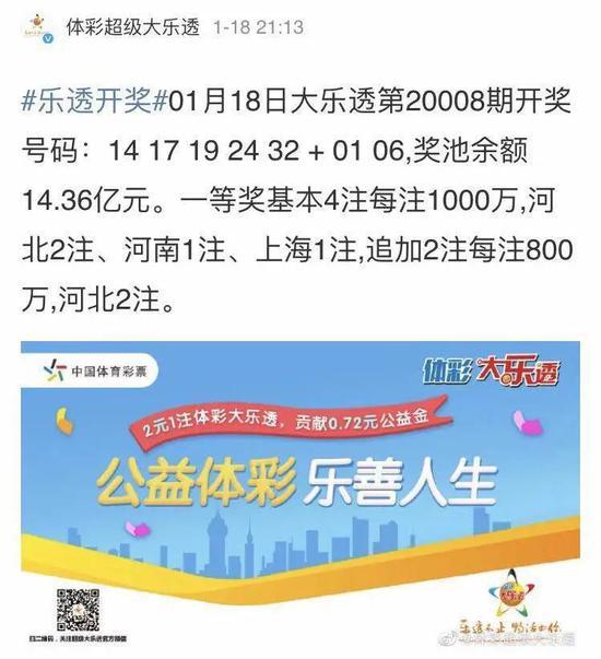 中国体彩3600万元无人认领,史上最大弃奖诞生 liuliushe.net六六社 第1张