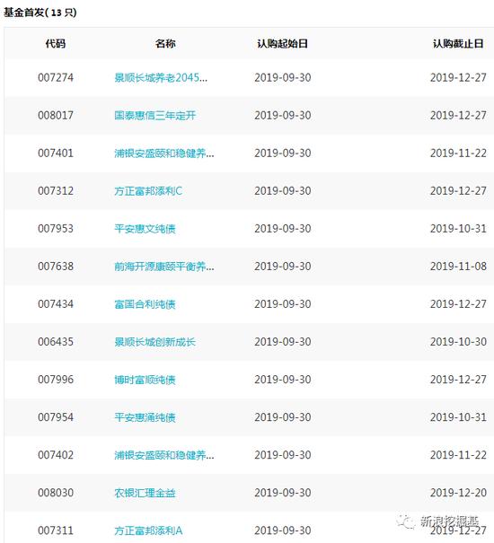 """8月北京新房市场""""退烧""""或迎最差""""金九银十"""""""