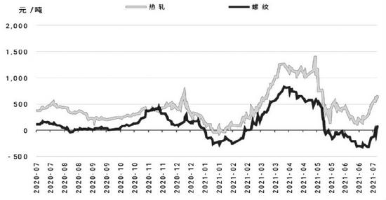 基本面预期好转 钢价易涨难跌