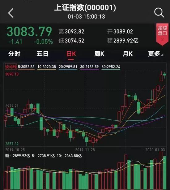 蓝箭航天空间科技张昌武当选2019经济年度人物新锐