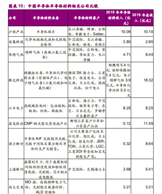 图源:光大证券刘凯8月2日报告