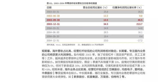 王贺胜:湖北一半以上新冠确诊病例皆用西医药医治