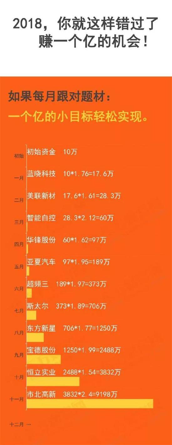 (来源:东方财富网)