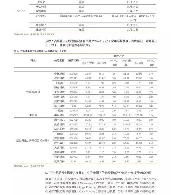 北京涉新冠肺炎病例小区名单5日-13日汇总
