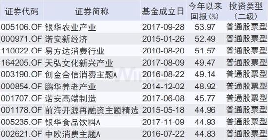2019年六喝彩开奖记录完整版