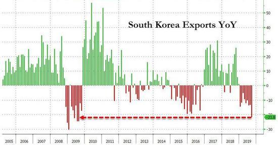 中美经贸磋商重启 现罕见动向
