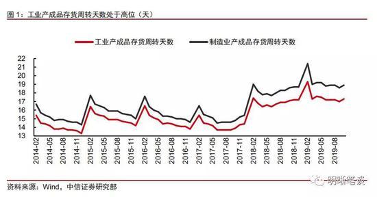 500亿以上地产排名:招商蛇口和华夏幸福一样差(表)