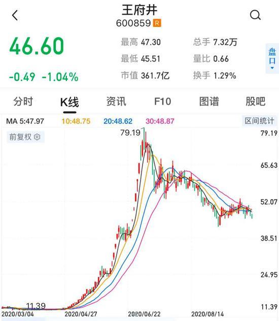 """新规很灵:央企上市公司加速推出股权激励计划 """"激""""出了不少牛股"""