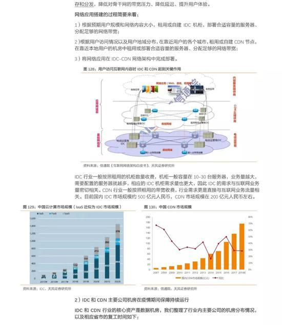交通运输部:齐国搭客收收量为往年同期的五分之一