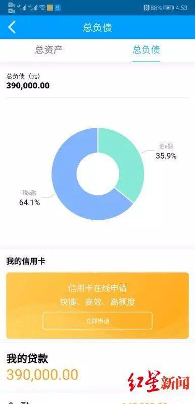 △韦远共被贷款39万元