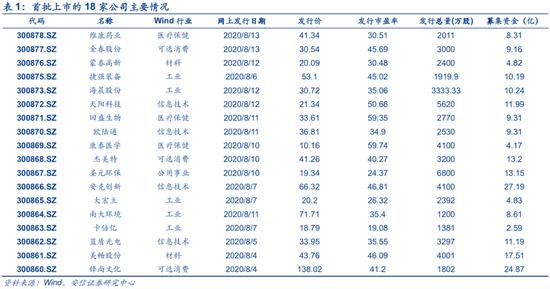 邢坐萍:出无数据,贸易安康险很易推出去