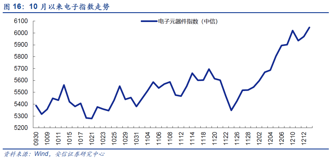安信策略:近期外资大举流入A股 有哪些新变化?