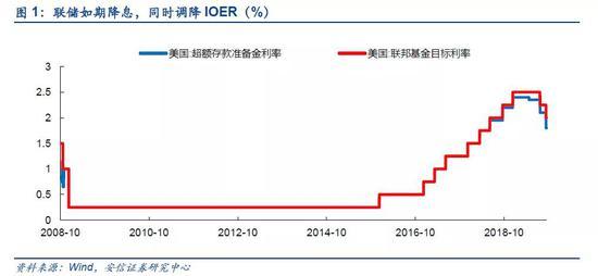 央行:8月份债券市场共发行各类债券4.4万亿