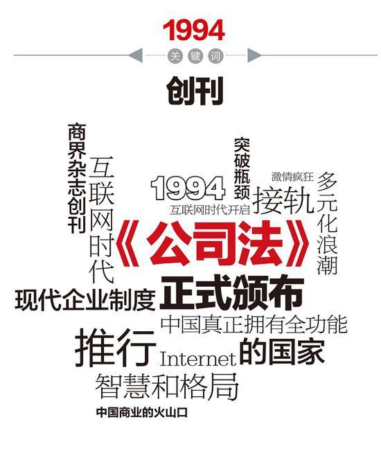 ▲1994年,《商界》杂志创刊