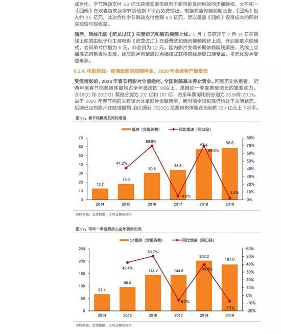 云北2月14日0时至12时无新删新冠肺炎确诊病例