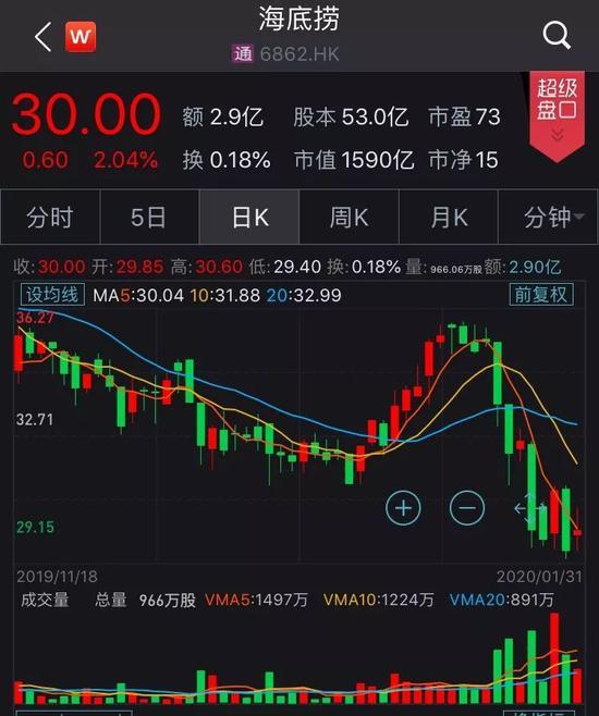 上海国际金融中心建设已步入冲刺阶段但仍需补短板