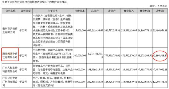 卷入医药回扣案2亿进出不入账 香雪制药董事长被警示