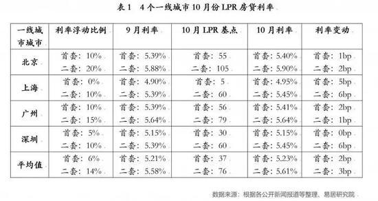 王中军困局:曾花7.6亿买名家字画 如今四处举债度日