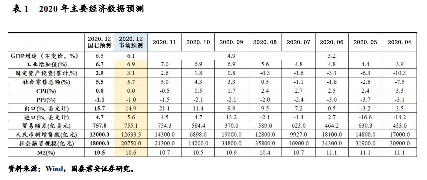 2020一季度GDP预计_多家投行下调欧元区一季度GDP增长预期