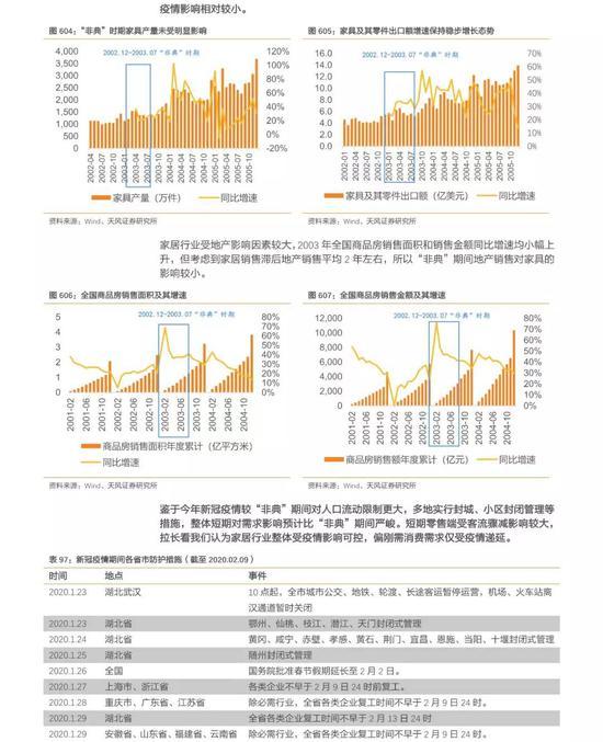 中百协:百货业秋节均匀发卖额没有及往年同期15%
