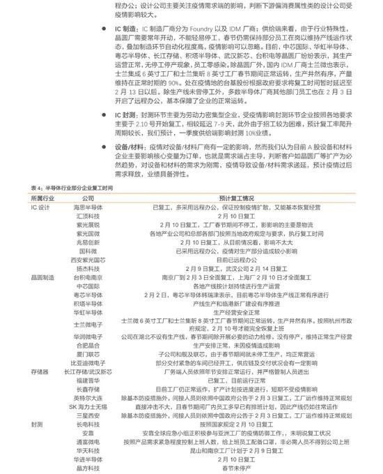 2月14日河北各天市新删病例疑息!具体到村镇社区