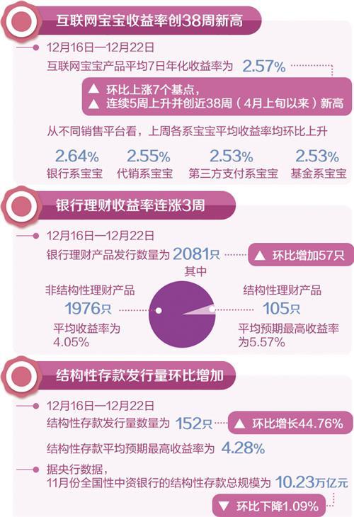 百亿权健帝国大佬束昱辉认罪了保健品市场有变好吗?
