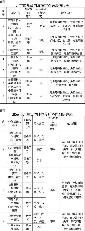 河北航空顺利完成北京大兴国际机场第二阶段专项试飞