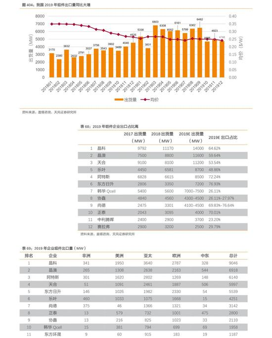 瑞疑:下调电讯盈科目的价5.5港元 保持跑赢年夜市评级