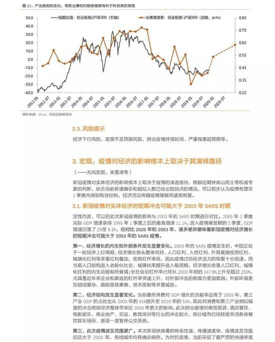 公募状元刘格菘:往年科技股赚事迹生长的钱