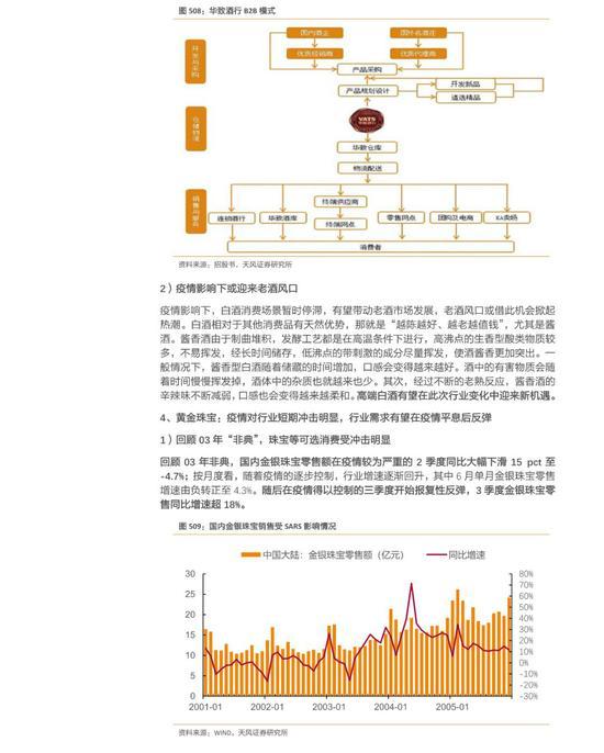 中国证监会:A股市场禁受住了疫情打击
