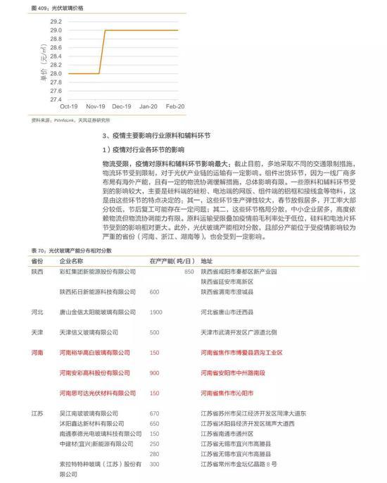 河北新删新冠肺炎确诊病例8例 乏计确诊291例