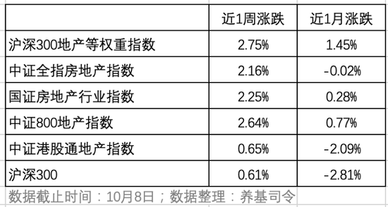 深圳综改试验配套文件亮相 力推上市公司+战略