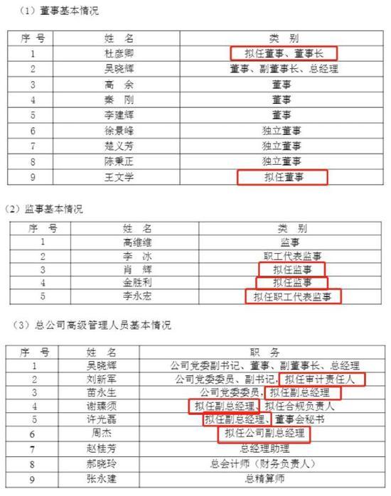 燕赵财险董事长拟任人员再生变动 高层人事扑朔迷离